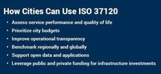Smart Cities Council | Dissecting ISO 37120: Why this new smart city standard is good news for cities