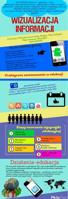 Infografika o wizualizacji informacji