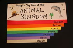 Spark and All - Apologia: Zoology 1 - Lesson 1 - Animal Classification Step Book