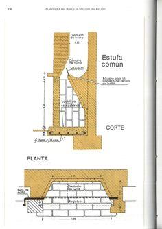 ESTUFAS A LEA PARA LA CASA Mechanical Engineering Projects, Barbacoa, Pergola, Bbq, Home And Garden, Construction, Exterior, Fire, Architecture