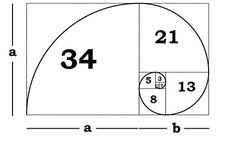 Golden ration, o, a + b is to a as a is to b