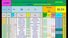 [English]_19round_2016.03.06.003_Football Betting Tips Predictions Table...