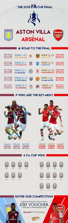 FA Cup Final Infographic - Guess the score to be in with a chance of winning £50 to spend at SportingKicks.co.uk, just visit www.sportingkicks.co.uk/fa-cup