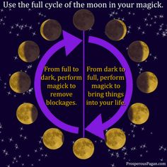 Learn how to use the full cycle of the moon to enhance your magick. Read The Prosperous Pagan. http://amzn.com/149443539X