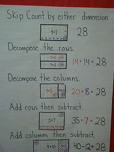 Wow! This site has a huge number of sample anchor charts for math.
