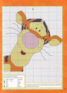 Gráficos de Ponto Cruz: Ponto Cruz da Turma do Pooh
