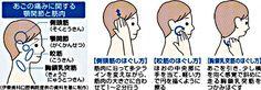 医療QQ - 顎関節症 無理せず気長に治療<br>マッサージやマウスピース活用・・・ 生活指導で改善も - 医療記事 - 熊本日日新聞社