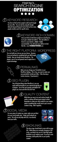 Wordpress SEO in 8 easy steps.