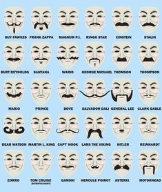 Blame It On The Voices: The Guy Fawkes mustache chart Moustaches, Types Of Mustaches, Movember Mustache, Mustache Party, Beard No Mustache, Famous Mustaches, Guys Grooming, Beard Grooming, Mustache Grooming