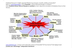 Oxidative stress - Biggest health threat ever. ABCLiveit.com