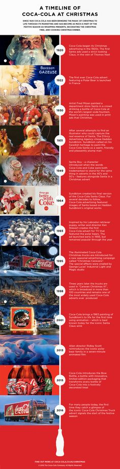 Coca-Cola Christmas Campaign Timeline | Infographic | Coca-Cola GB