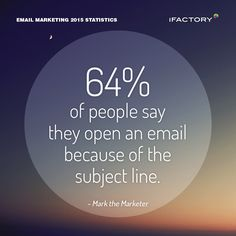 64% of people say they open an e-mail because of the subject line. #emailmarketing