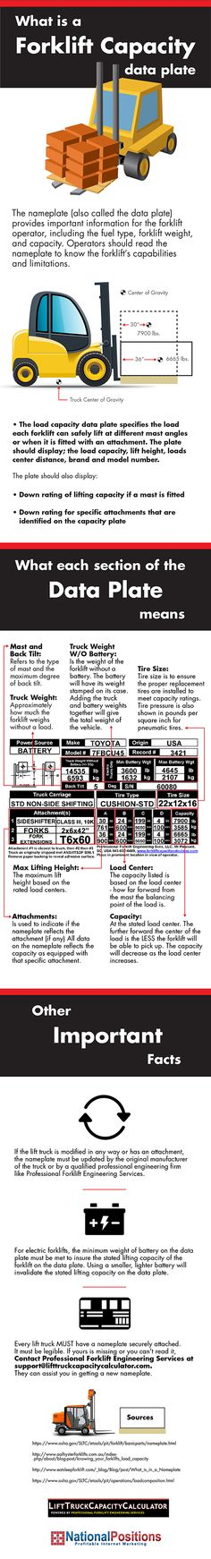 What Is a Forklift Capacity Data Plate? - The data plate is a vital part of the safety of the forklift and includes information such as fuel type, weight and more.   - sponsored