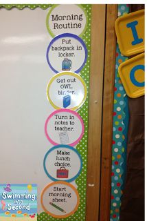 Encourage independence by creating a visual of your morning routine. Consider attaching the circle with Velcro or something similar so you can easily change the routine as needed. This will also keep students interested! Classroom Morning Routine, Classroom Routines, Classroom Procedures, Classroom Rules, Classroom Setting, Classroom Setup, Kindergarten Classroom, School Classroom, Morning Routines