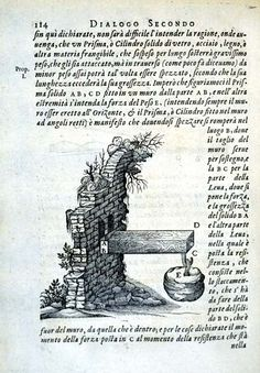 Galileo's illustration of a bent girder by an outer load