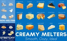 For achieving maximum melty, gooey goodness: | 13 Helpful Diagrams For People Who Only Care About Cheese