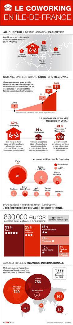Le coworking en Ile-de-France / la fonderie, DeskMag - 2012