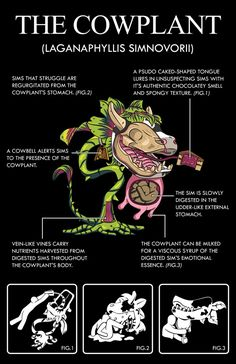 The Sims Cowplant Cross-section (Fan Art) by HazzaPlumbob on DeviantArt Sims 1, Sims 4 Mods, Sims 4 Cheats, The Sims 3 Pets, Sims Challenge, Sims Memes, Sims 4 Stories, Sims 4 Gameplay, Play Sims