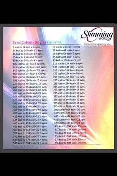 1000 Ideas About Syn Calculator On Pinterest Slimming World Slimming World Syns And Slimming