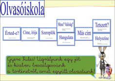 Olvasóiskola Dysgraphia, Dyslexia, Classroom, Teaching, Education, School, Deco, Class Room, Onderwijs