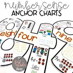 Number sense anchor