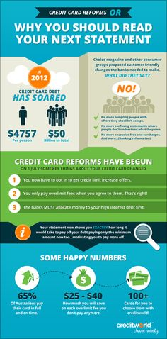 On July 1 the law on credit cards, and what the banks are allowed to charge you for, changed. The changes mean you should be much more informed, and be able to get more out of your credit card.  Check out out handy infographic on the reforms, which shows you everything you need to know to make the most out of the changes.