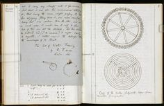 Pages from a commonplace book kept by Charles Dodgson (better known as Lewis Carroll) with information about ciphers, anagrams, stenography, and labyrinths. Images courtesy of Harry Ransom Center. Lewis Carroll, Nancy Cunard, Notebook Binder, Notebook Art, Men Of Letters, Beautiful Notebooks, Commonplace Book, Book Journal, Art Journals