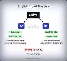Английский с Марусей