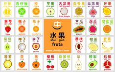 Las frutas en chino 水果 - Vocabulario - Chinalati
