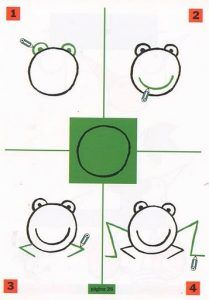frog-drawing-with-number-zero-2
