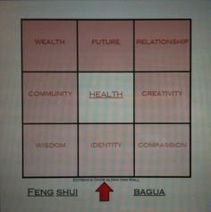 Pyramid Feng Shui Bagua - this is NOT your Chinese Grandfather's Bagua! Feng Shui scientifically proven and modernized...