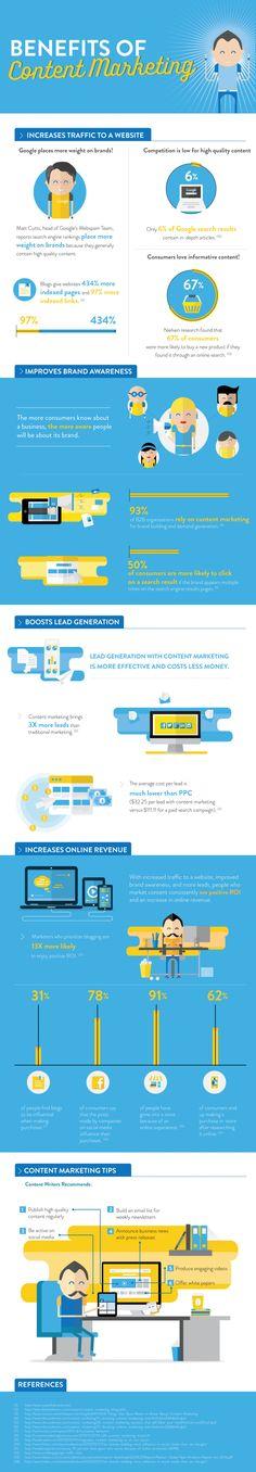 (Infographie) Les bénéfices apportés par le marketing de contenu