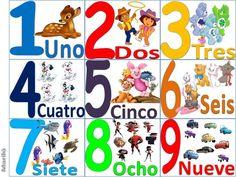 Los Números Naturales: El conjunto de números naturales está formado por números que son sus elementos. Este conjunto está ordenado y sus elementos se pueden poner en secuencia.
