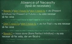 Absence of Necessity English Language Learning, English Grammar, Teaching English, Learn English, Learning Psychology, Self Development, Writing, Internet, Denim