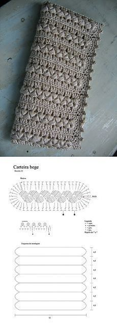 1000+ images about crochet stuff on Pinterest
