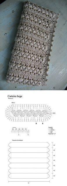 1000+ images about crochet stuff on Pinterest