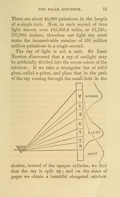"Example of use of spectroscopy ""Star-studies. What we know of the universe outside the earth"" 1871"