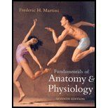 Anatomy and Physiology Textbook--Fundamentals of Anatomy and Physiology