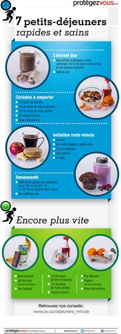 7 idées pour un petit-déjeuner équilibré...même si vous n'avez pas un gros appétit le matin ;)