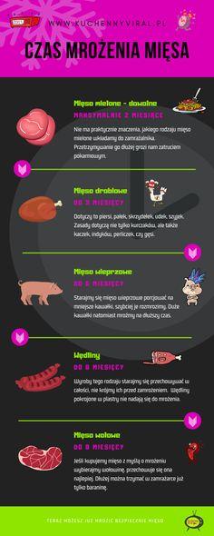 Zobacz kiedy rozmrażać mięso, jak je przechowywać, a także do kiedy je trzymać w zamrażarce. Kilka ważnych informacji. #mięso #jedzenie #gotowanie #kuchnia #przepisy #wołowina #drób