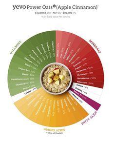 왜 예보일까요? 예보 식사 한 끼에는 우리 몸에 꼭 필요한 영양소가 50% 포함되어있습니다. 하루에 두 끼 맛있고 간편한 예보와 함께 하신다면 건강은 물론이고 성공까지 두 마리 토끼를 한 번에 잡으실 수 있습니다! 그래서 예보입니다 #오트밀 #oatmeal #예보 #건강 #영양 #영양소 #health #yevokorea #nutrition #yevo #성공 예보코리아팀 박형윤 #19227 이메일: jazzphat@naver.com