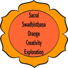 Swadhisthana Chakra: The Sacral, symbolized by a white lotus which is a crescent  moon and 6 orange lotus petals. It is located in the genitals and represents relationships, violence, addictions, basic human needs and pleasure