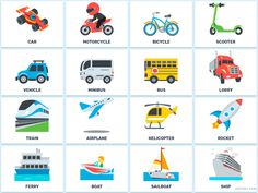 Means of Land, Air and Sea transportation in English - Transport In English.