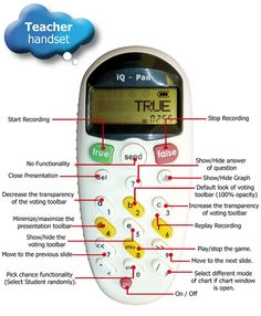 Learner Response System