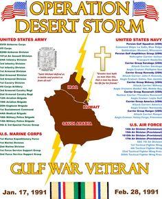 OPERATION DESERT STORM* GULF WAR VETERAN*BATTLE & CAMPAIGN 2-SIDED SHIRT #GILDENHEAVYCOTTEN #BasicTee