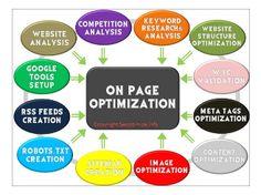 Cose che un Web Copywriter dovrebbe saper fare - On Page Optimization
