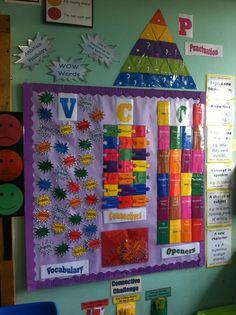 Vcop display, maybe needs bigger print to see across class. Literacy Display, Teaching Displays, Class Displays, School Displays, Classroom Displays, Teachers Room, Parents As Teachers, Teaching Writing, Teaching Tips