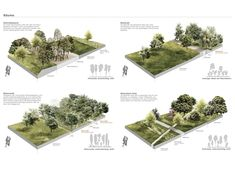 Recognition of a new city park . competitionline - HOLZWARTH landscape architecture New construction of a city park, Neutraubling (DE), via co - Landscape Diagram, Landscape And Urbanism, Landscape Concept, Landscape Architecture Design, Architecture Graphics, Landscape Drawings, Landscape Plans, Architecture Portfolio, Architecture Drawings