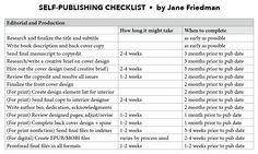 This could be useful.  https://janefriedman.com/self-publishing-checklist/?utm_content=810249_DBW+Daily+-+010416+-+no+sponsor