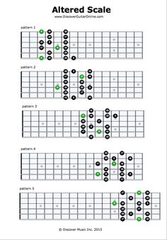 Altered Scale: 5 patterns | Discover Guitar Online, Learn to Play Guitar